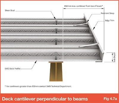 Ecospan's Composit Floor System uses a unique confiruration of components