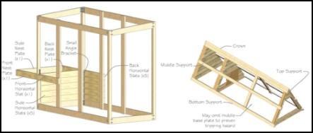 inspirational hen house plans and hen house design plans fresh sensational design  ideas blueprints for hen