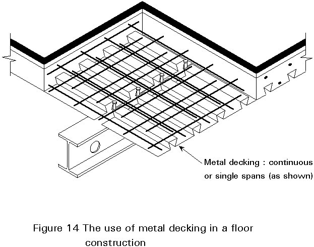 Dimensions for crack