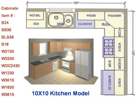 12 X 15 Kitchen Floor Plan Awesome House Plan Design From Allison Image  Of White 10