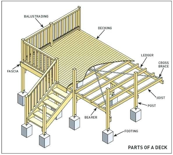 raised deck plans