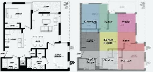 Chinese Feng Shui practitioners say that good Feng Shui house layout has a  significant impact on lifestyle and health, creating harmonious exterior  and